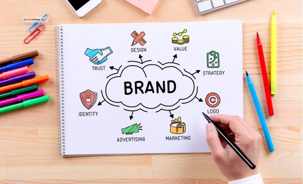 làm branding như thế nào?