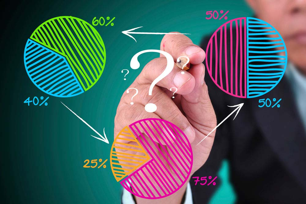 tinh-market-size-dua-tren-survey-data